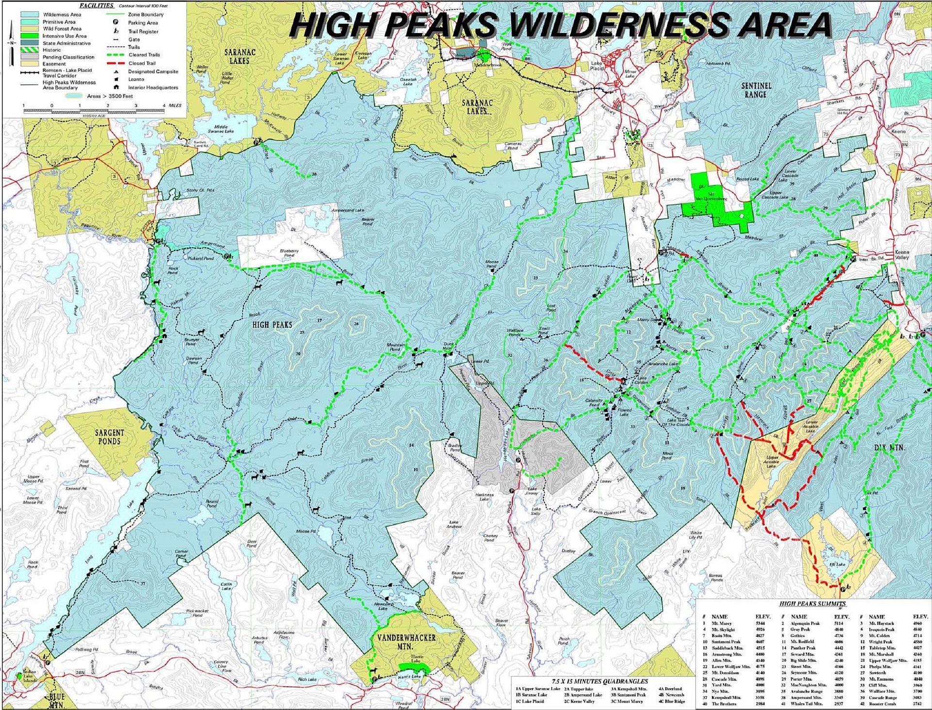 Adirondack High Peaks Trail Status